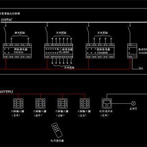 照明智能控制系统原理图