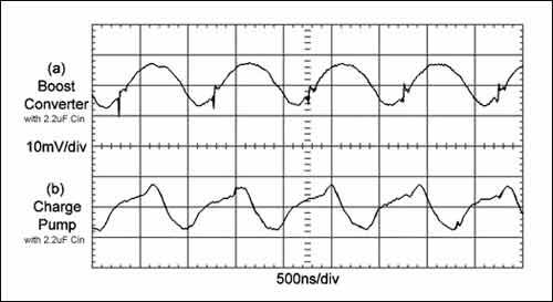 白光led升压转换器和电荷泵的比较(图)