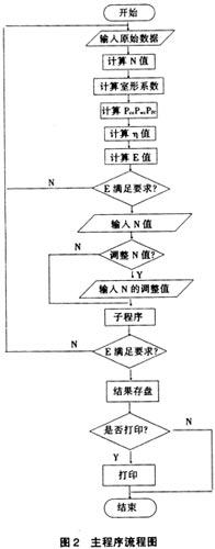 电路 电路图 电子 设计 素材 原理图 196_500