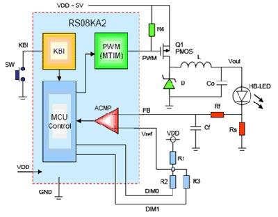 32x16led模组电路图