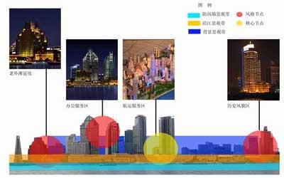 上海北外滩照明规划设计方案 北京恋日雅光照明设计 王长辉 -北京恋日