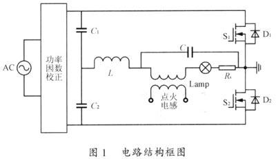 金卤灯电子镇流器的新型控制方法(图)