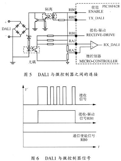 荧光灯电子镇流器数字调光研究(图)
