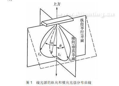 模型图纸照度计算灯光教室很w7慢系统打印图片