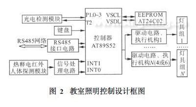 电路 电路图 电子 设计 素材 原理图 400_218