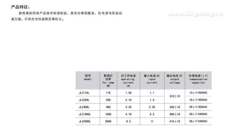 漏磁式镇流器,南京中电熊猫照明有限公司