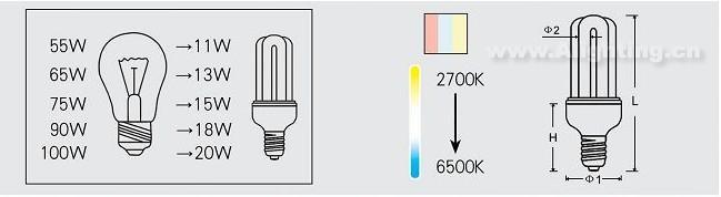 4u节能灯_节能灯(u型)_低气压放电灯_光源_产品_中国
