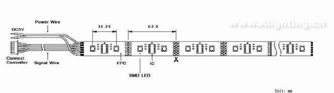 led灯带原理图:led电源原理图:led驱动原理图