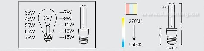 2u系列节能灯t4-edu02_节能灯(u型)_低气压放电灯