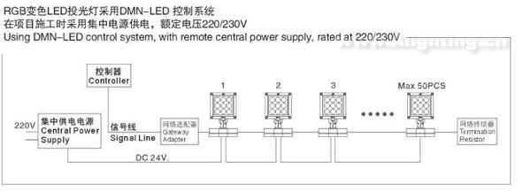 大功率led投光灯,广州奥迪通用照明有限公司