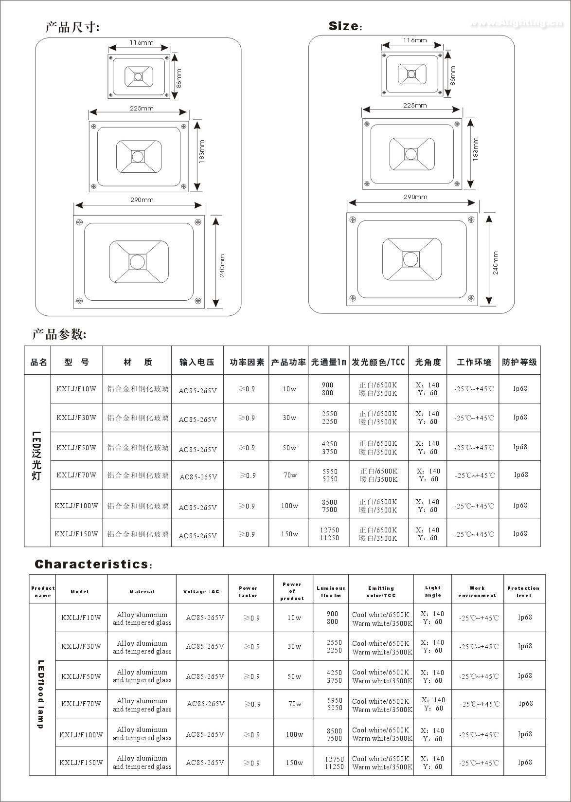 led泛光灯/ledfactory