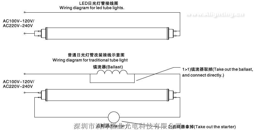 2米led日光灯管-深圳市润辉恒业光电科技有限