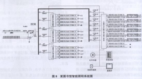 (2)输入单元:红外传感器