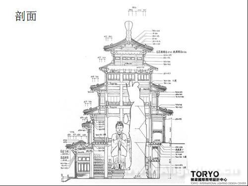 《中国古建筑基本观》为栋梁国际照明设计中心许东亮在古建照明