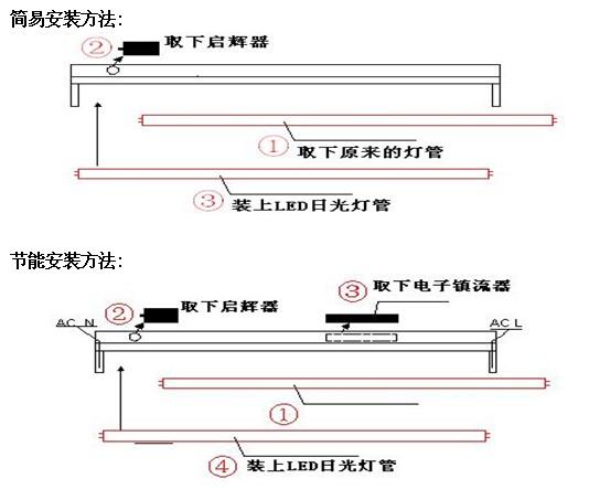 led灯安装图解