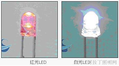 LED时代的前奏——SGS为您做好准备
