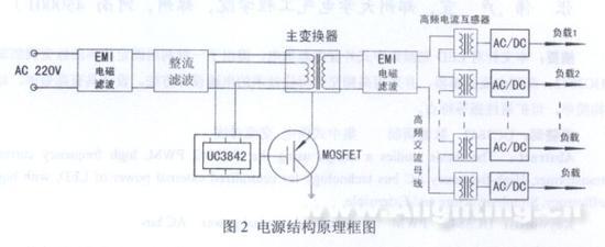 外置式隔离电源将电源放在灯管外部,在灯管两端都只有低于36v的直流