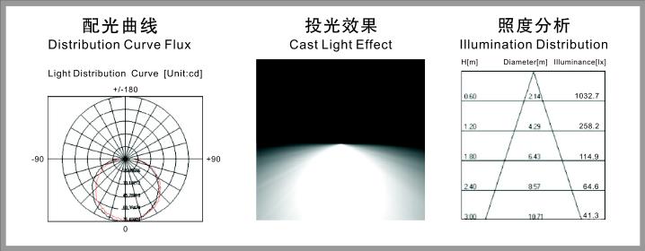 led悬挂式双管日光灯 t8 36w