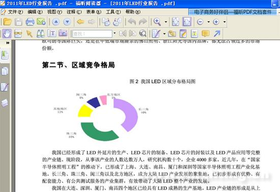 2011年led行业深度报告
