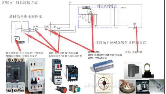 所有弱电智能模块均采用韩国爱默尔(mrtlc3000系统)总线制智能照明