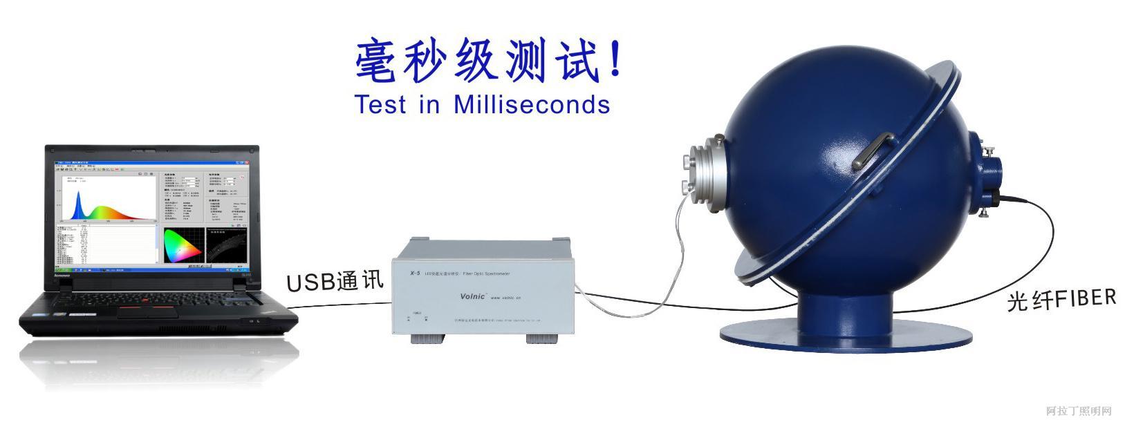 X-5 LED 快速光谱分析仪