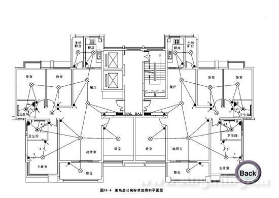 电气图纸中一些配电箱和灯具符号表示识别