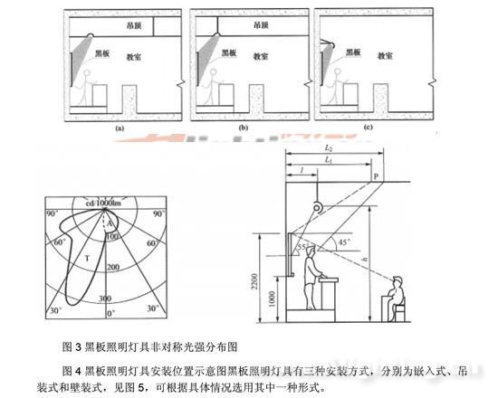 学校教学楼照明设计基础指引