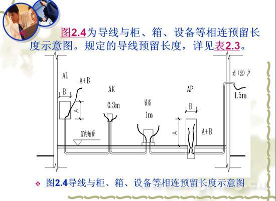 建筑电气施工图工程量计算实例详解-阿拉丁照明网