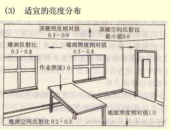 户型 户型图 平面图 550_417
