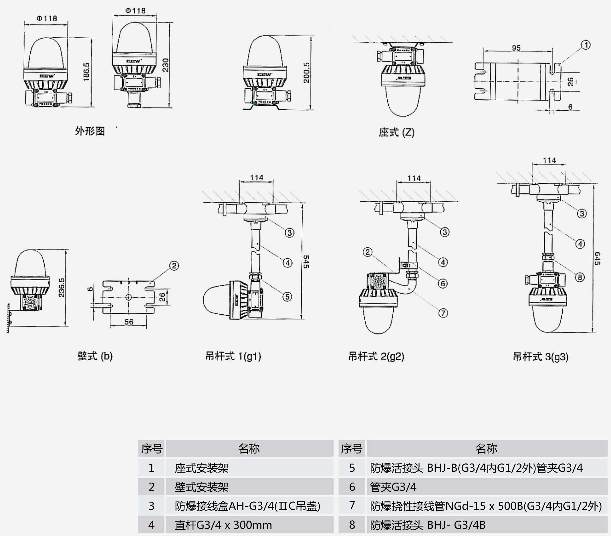 bbj系列防爆声光报警器-江苏欣力光电有限公司