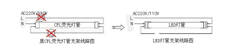 灯管市电直接接入安装方式