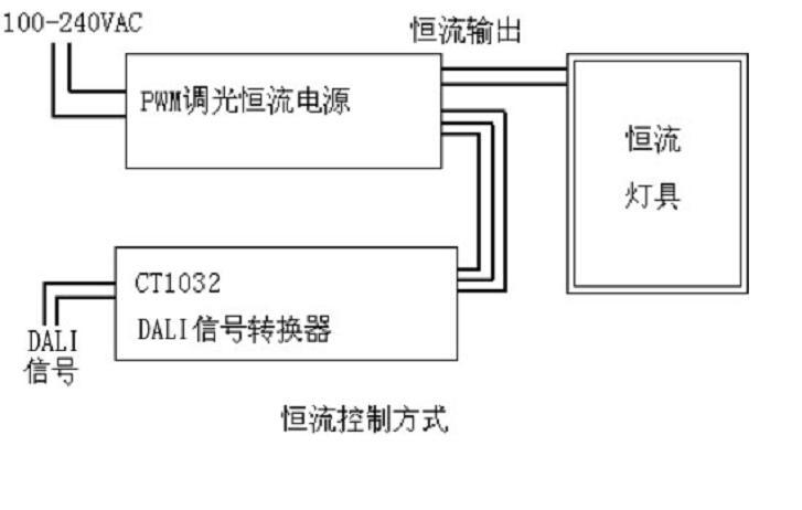 ct1032 dali信号转换器
