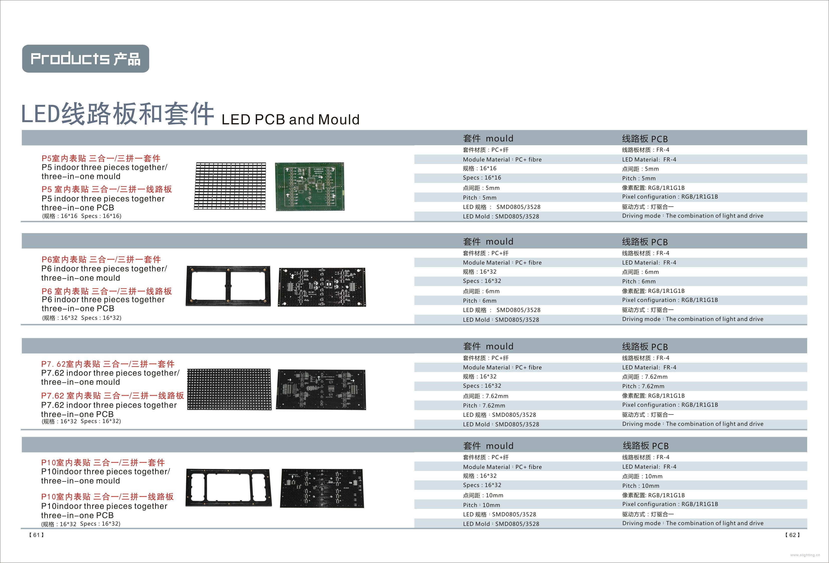 中信华集团--LED显示屏 套件系类