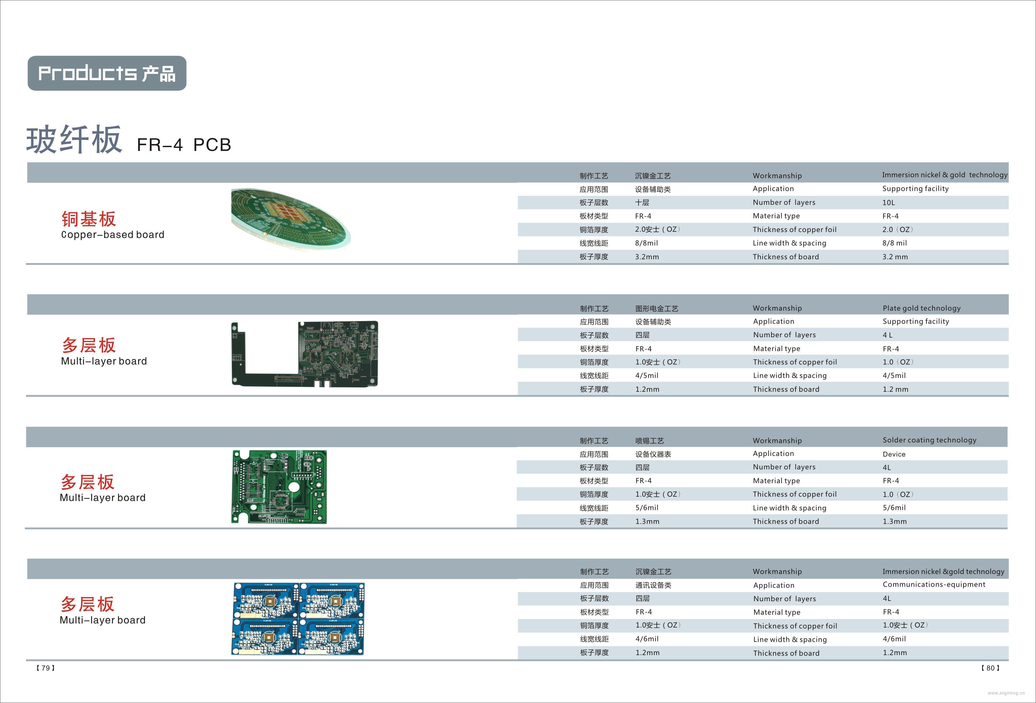 中信华集团 专业生产Fr-4 CEM-1 玻纤板 铝基板