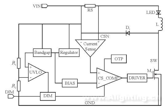 高调光比led恒流驱动电路的设计方案
