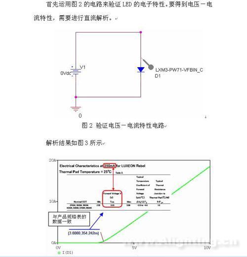 照明设计之led电特性及简单驱动电路