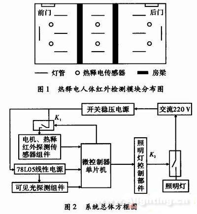 开关电源产生 8 v的电压经lm7805线性稳压至 5 v,给单片机与可见光