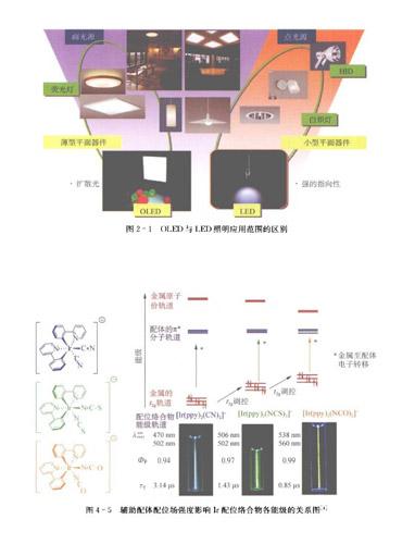 串联式白光oled器件