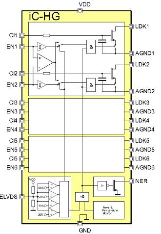 l9110驱动电路发热解决办法