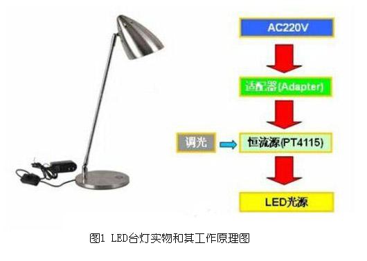 白炽台灯亮度调节器电路图