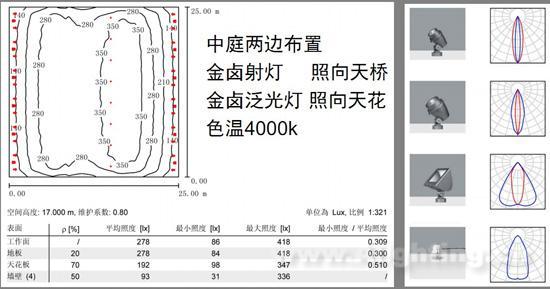 一、项目概况   项目名称:上海新天地南里商场改造   项目地址:上海兴业路123弄   业主名称:瑞安房地产有限公司   设计单位:上海诚之行建筑装饰设计咨询有限公司    上海的新天地是著名的地标建筑,也是中外游客来到上海的必经之地。在新天地,中国人可以看到西方的休闲方式——露天咖啡座及酒吧文化;西方人可以了解上海的过去和现在——欣赏老上海石库门文化以及新天地现代的周边环境。   二、照明目的及挑战    新天地已经落成十年有余了,经过业主方的综合考