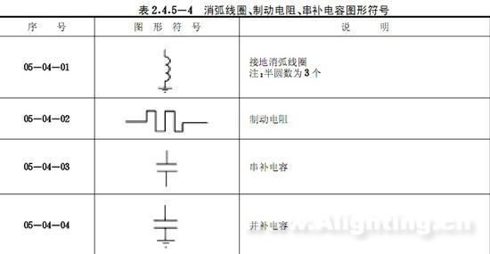 电气符号大全-阿拉丁照明网