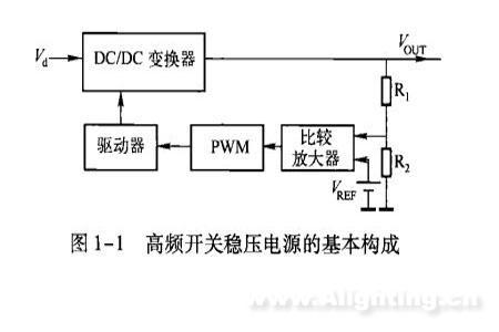 开关电源led驱动电路实例分析