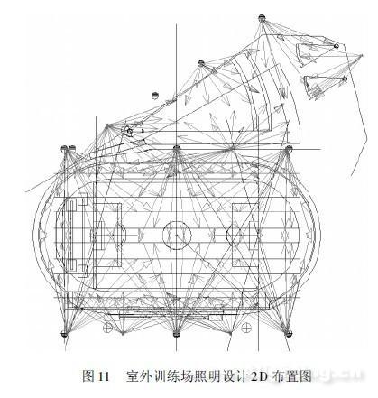 【鸟巢】姚梦明谈国家体育场照明设计