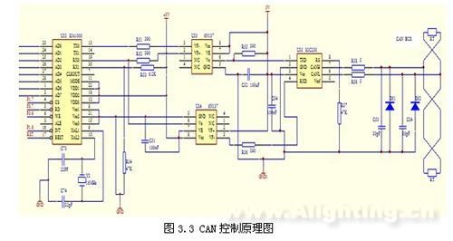 楼宇智能照明控制系统设计