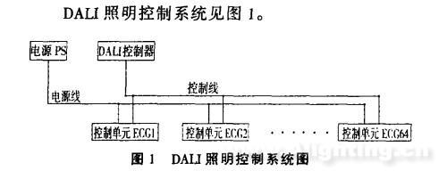 dali协议在智能照明控制系统的应用