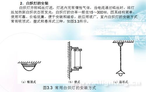 照明与配电线路安装(课件)