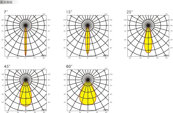 圆形结构矢量图