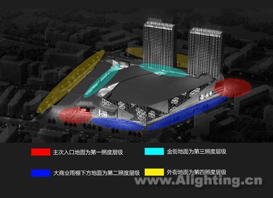 商业主次入口外立面为第一亮度层级,大商业建筑立面为第二亮
