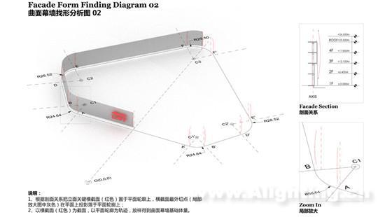 武汉海宁皮革城建筑及室内照明设计详解